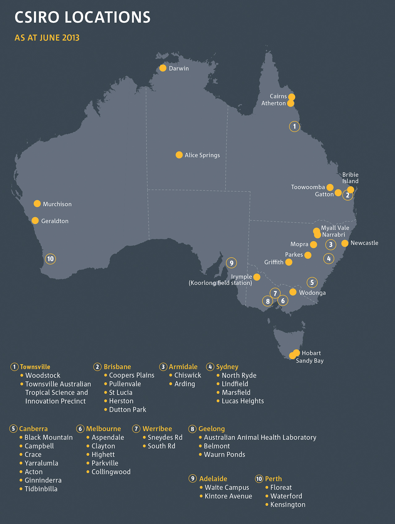 Map of Australia showing CSIRO locations as at June 2013.