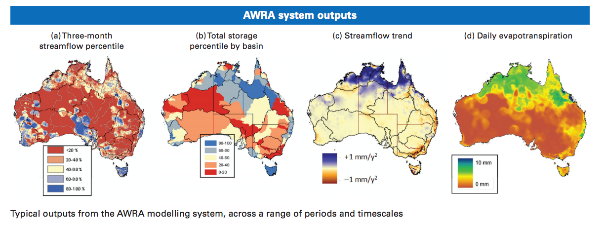 Four maps of Australia depicting different output examples from the AWRA modelling system.