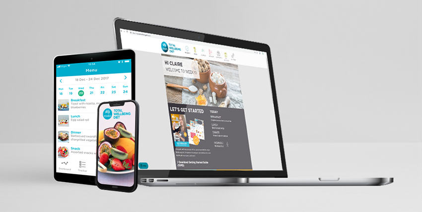 The CSIRO Total Wellbeing Diet Online is displayed on a laptop, a tablet and a mobile phone.