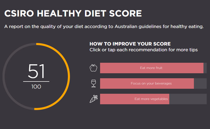 CSIRO healthy diet score assessment, showing a rating of 51 out of 100 points, with bar graphs showing how to improve the score by eating more fruit, focussing on beverages and eating more vegetables.