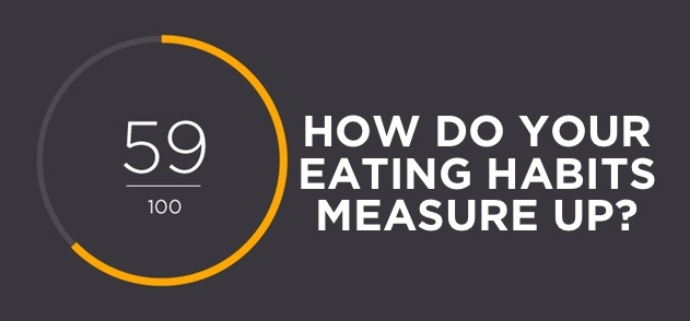 An image showing a diet score rating of 59 out of 100 points, with the words how do your eating habits measure up?