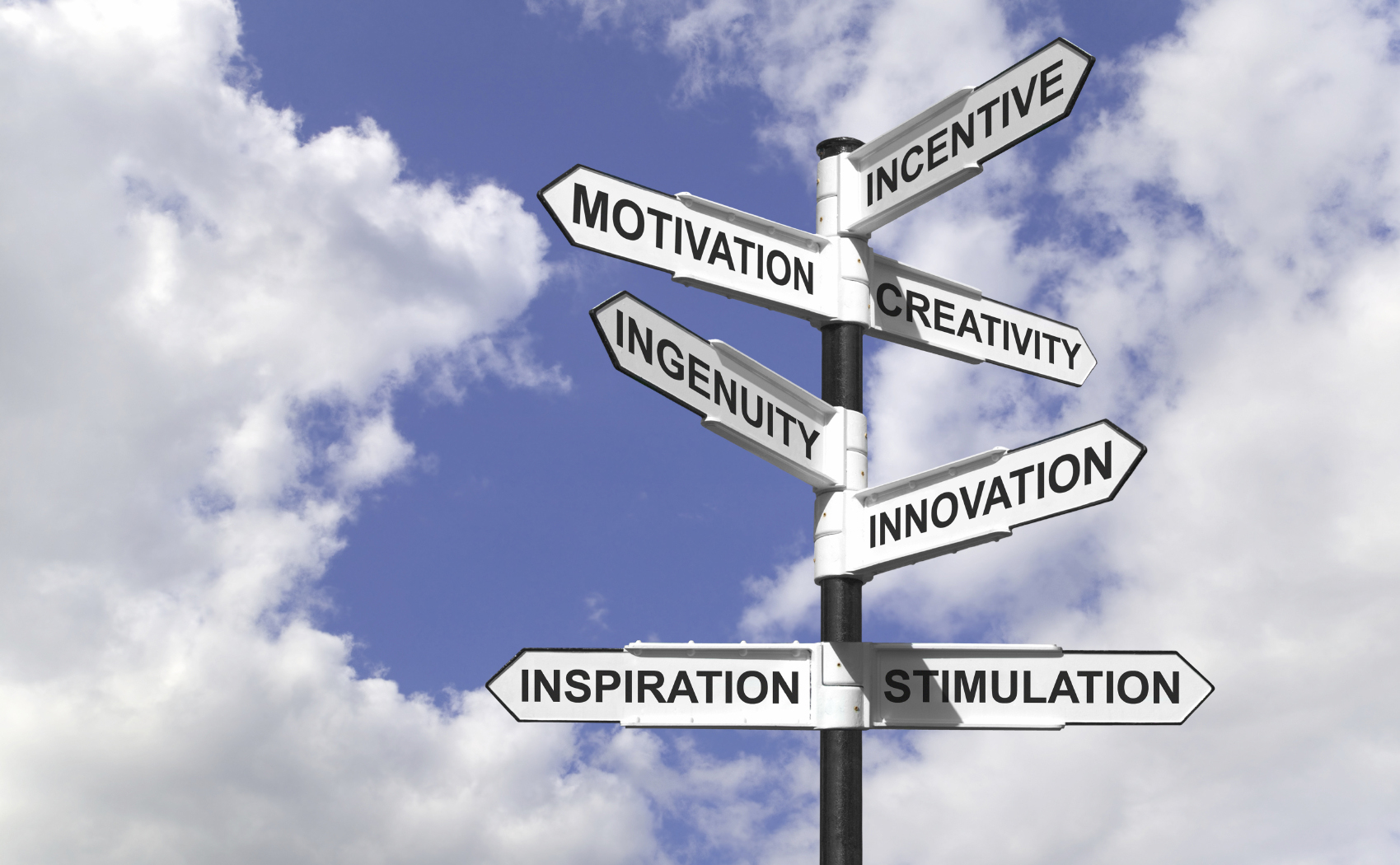 A signpost with signs on it reading incentive, motivation, creativity, ingenuity, innovation, inspiration, stimulation