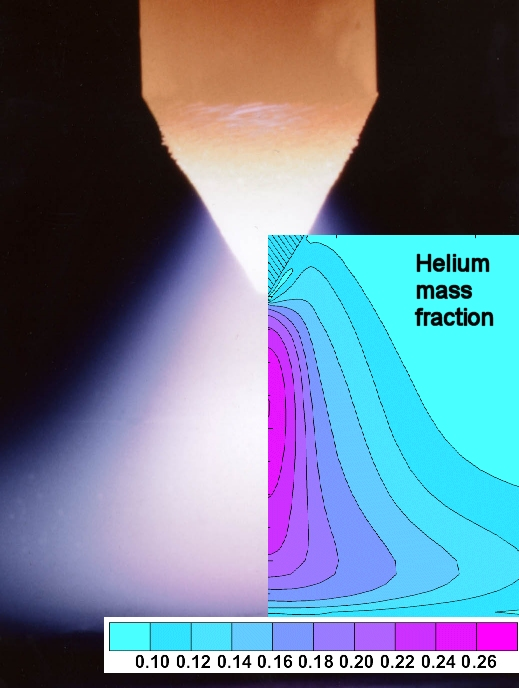 A welding arc formed from a mixture of helium and argon. The helium, which appears pink, becomes concentrated in the centre, as predicted by the computational model. An essential input into the model was our thermophysical properties of argon–helium plasmas.