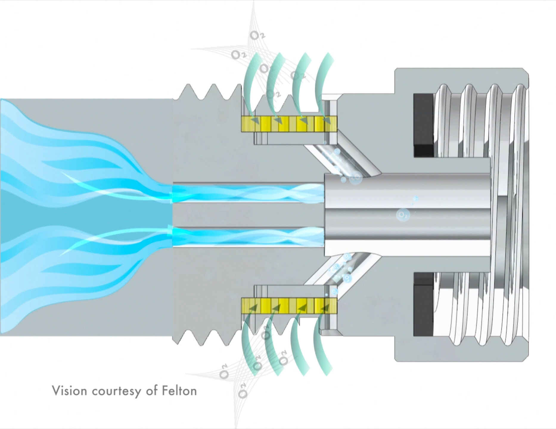 Diagram showing cross section of the Oxijet shower nozzle