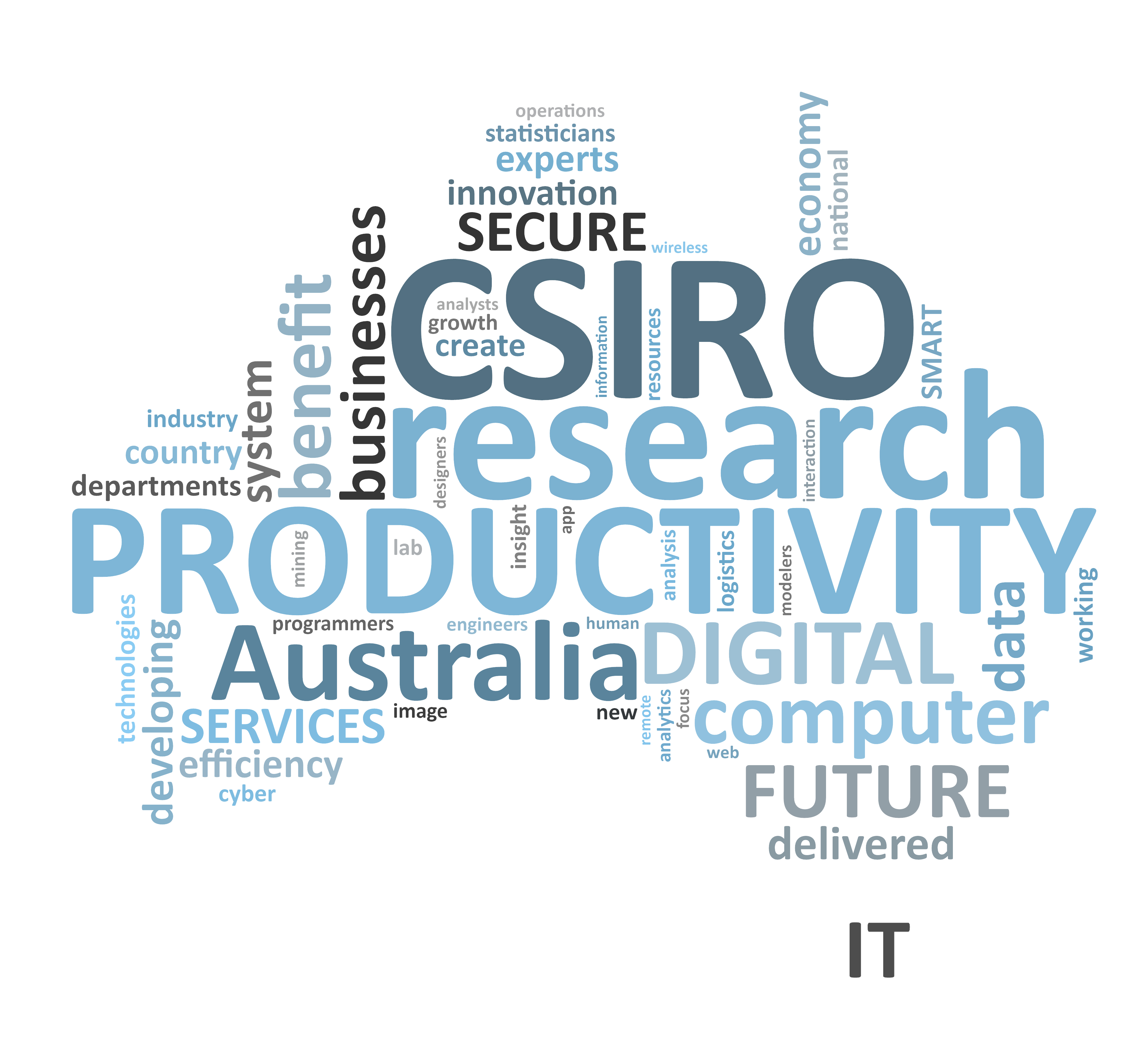 Word cloud of CSIRO's Digital Productivity and Services Flagship in the shape of Austraia.