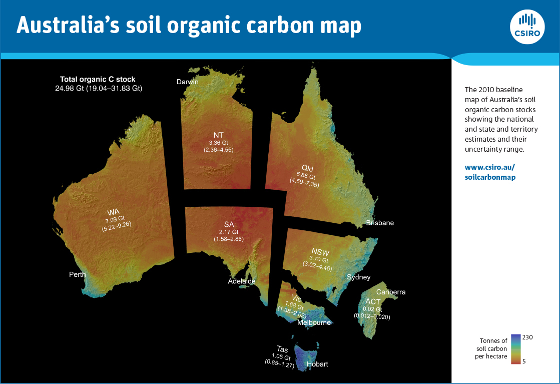 Map of Australia's soil organic carbon stocks showing the national and state and territory estimates and their uncertainty range.