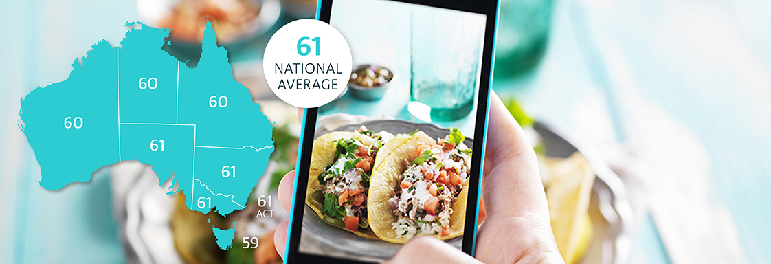 Hand holding a smart phone with image of food next to a map of Australia graphic showing average Healthy Diet Score Survey results for each state.