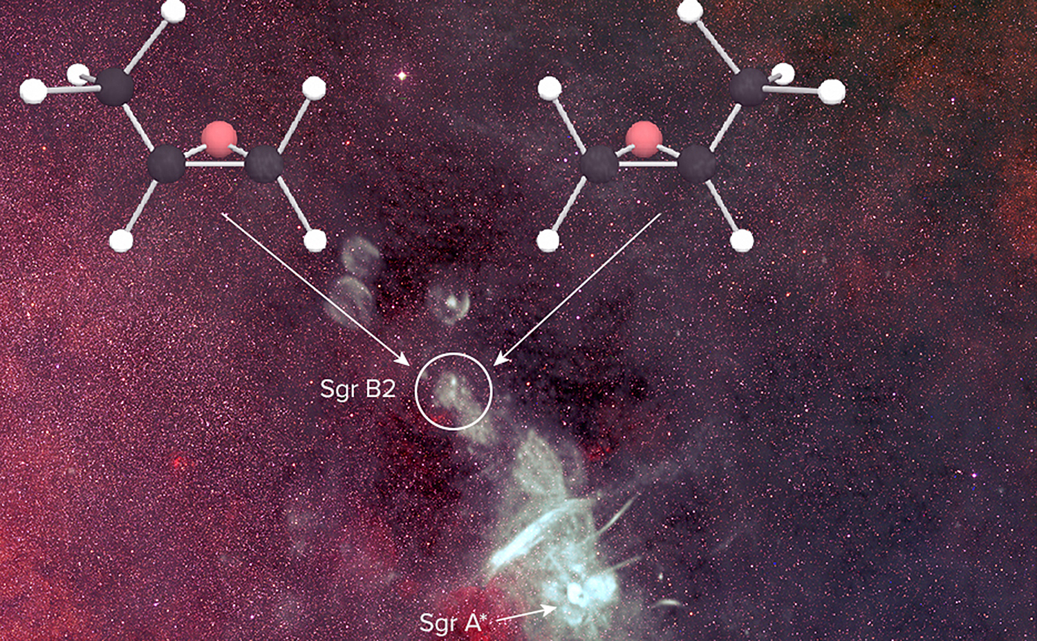 Interstellar space with overlay of the molucule structure of a 'handed' molecule, (propylene oxide) and its position in spce circled.
