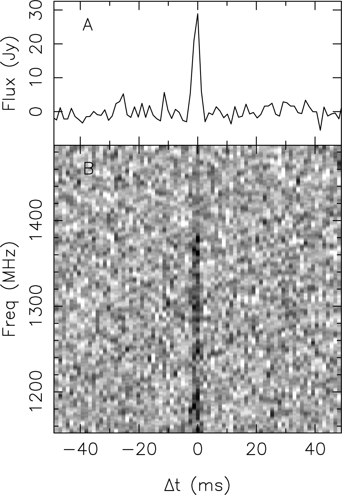 The signal of FRB 170107.