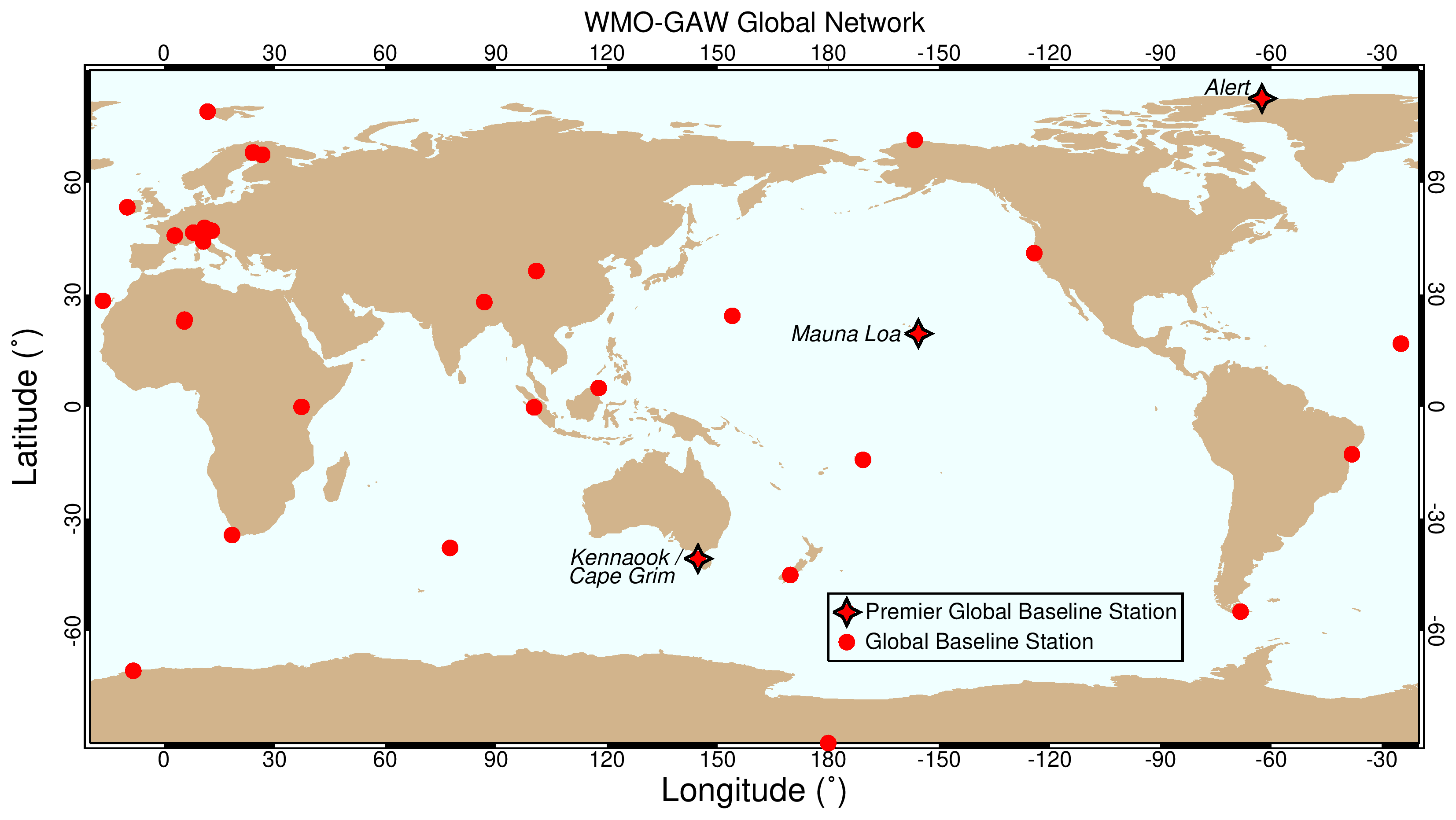 GAW Global Stations