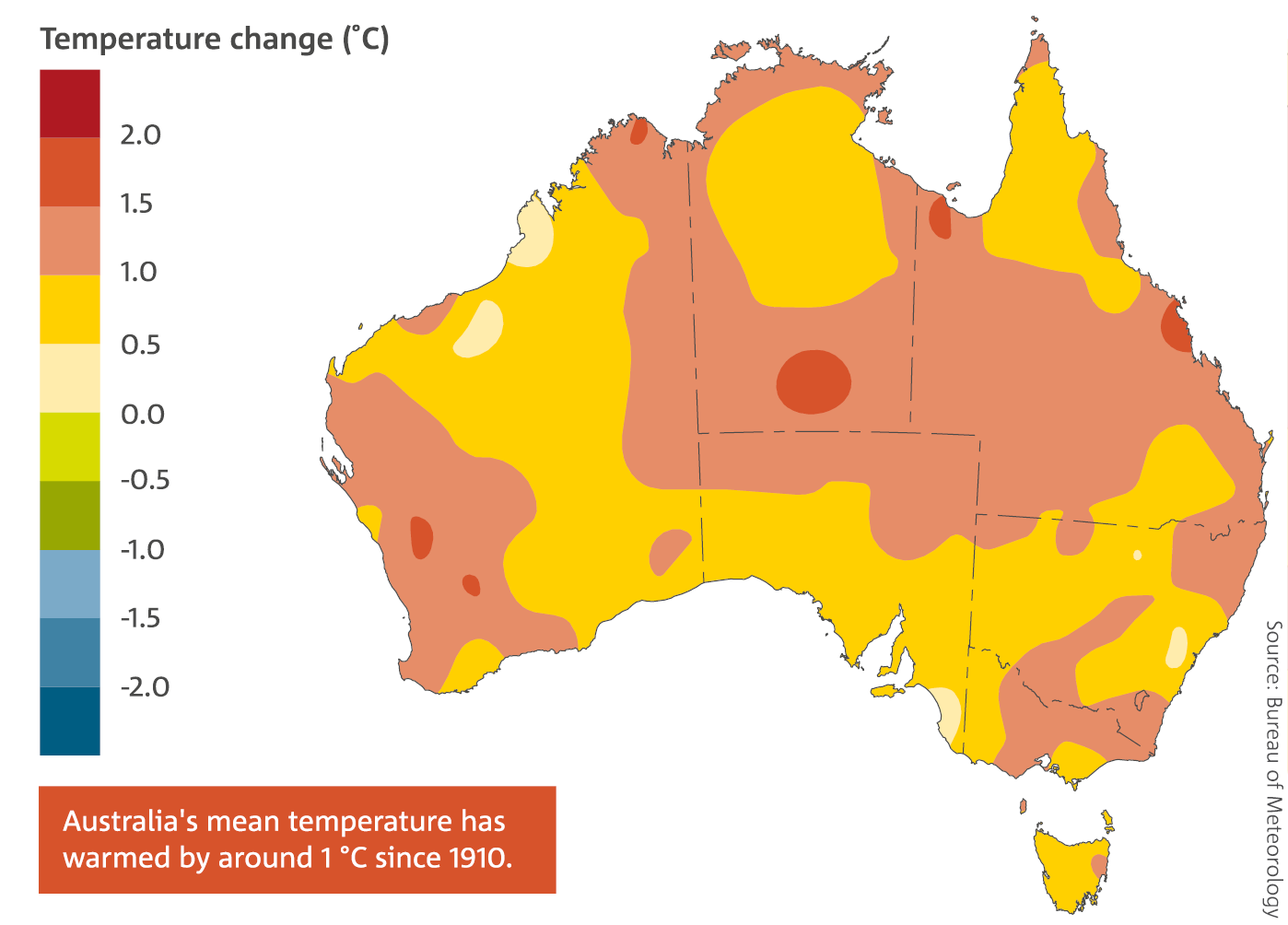 Map: Annual mean temperature changes across Australia since 1910. Australia's mean temperature has warmed by around 1 °C since 1910.