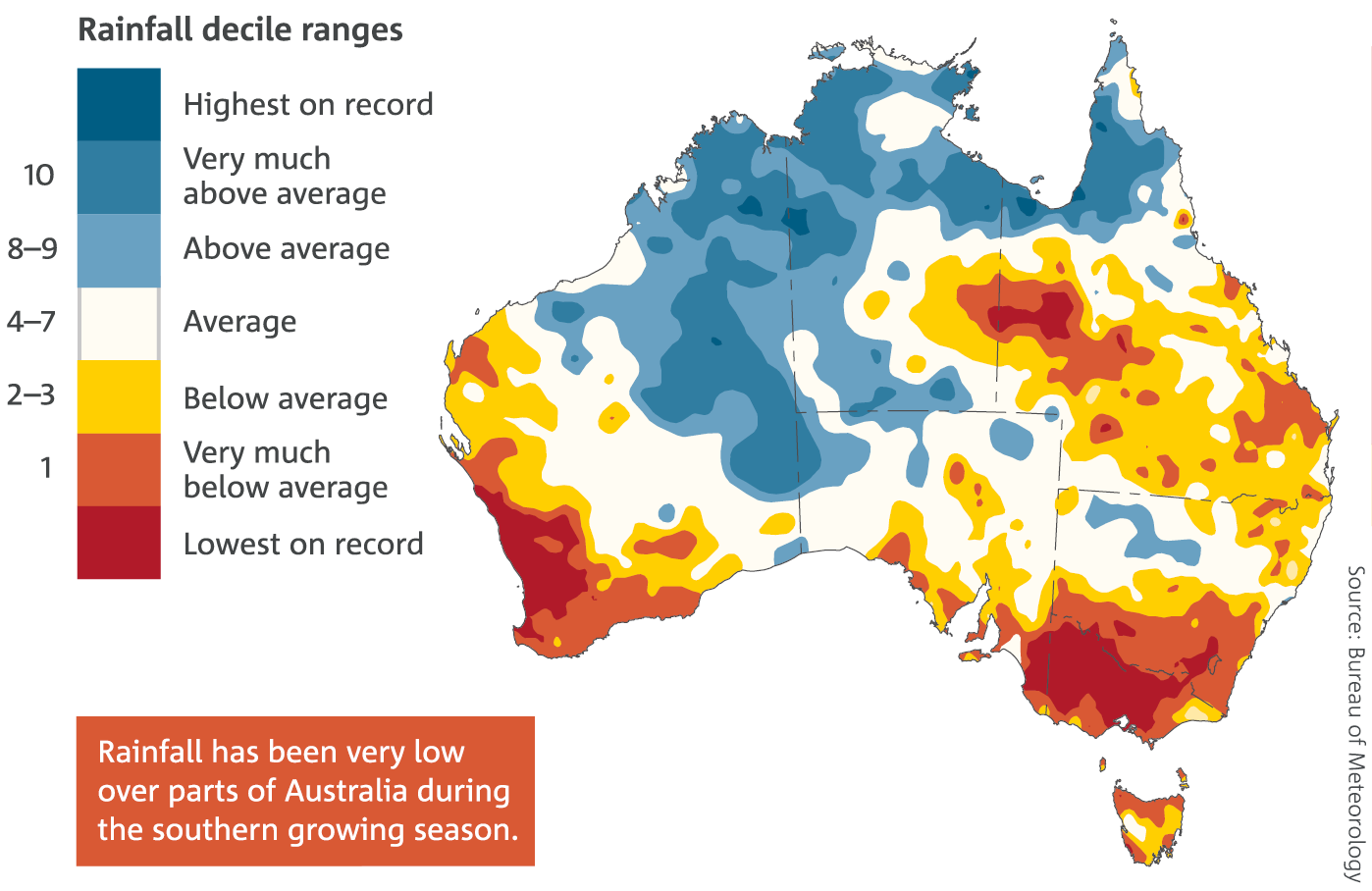 Map: Southern growing season (April–October) rainfall deciles for the last 20 years (1996–2015). Rainfall has been very low over parts of Australia during the southern growing season.