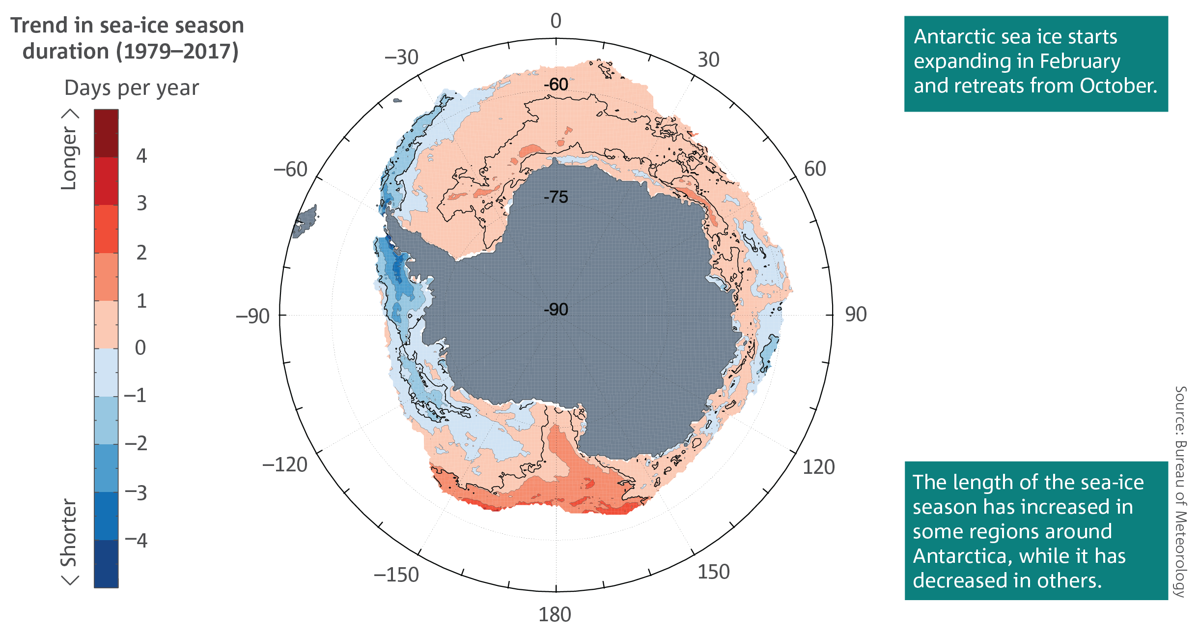 A map showing trends in sea-ice season.