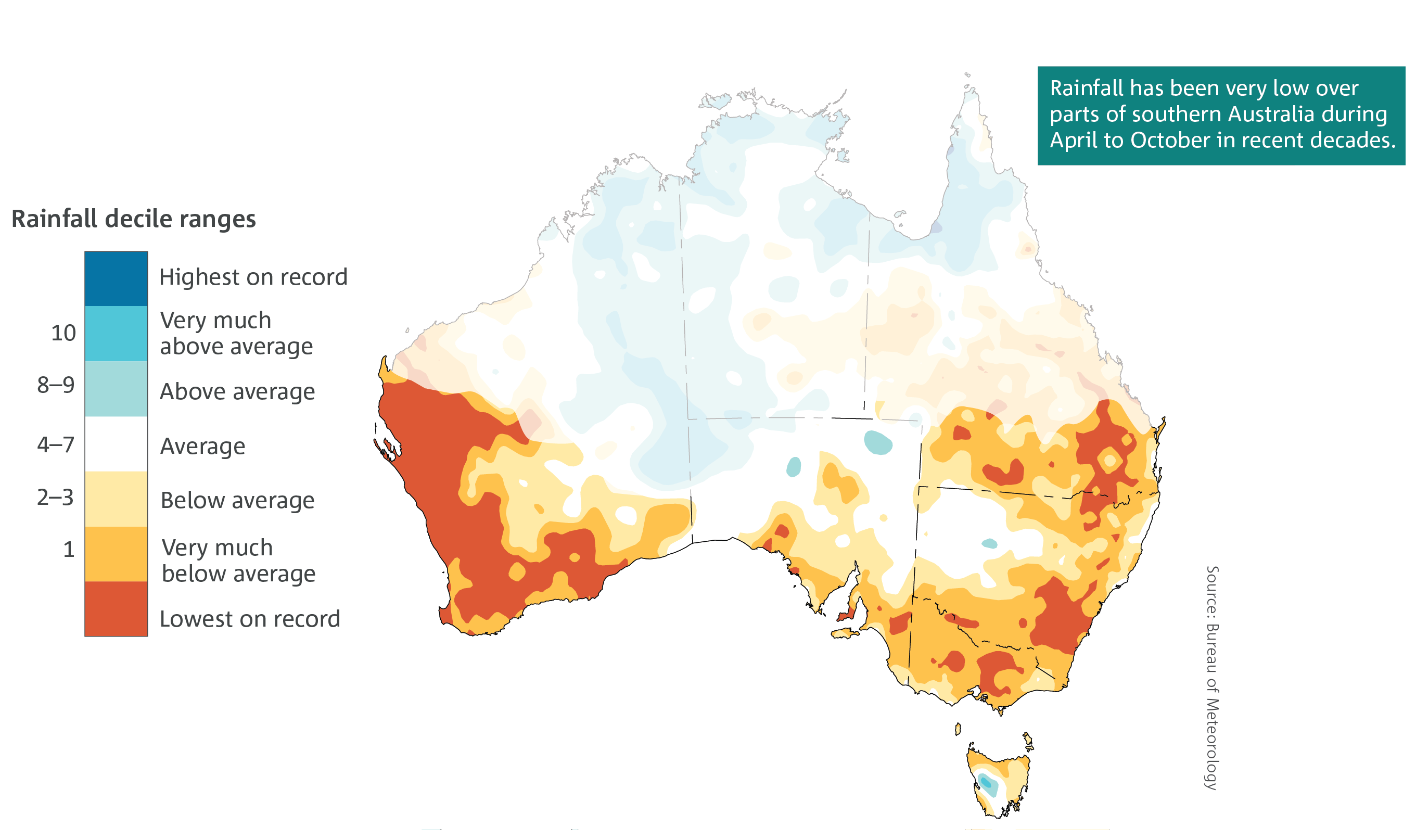 April to October rainfall deciles for the last 20 years (1999–2018). A decile map shows where rainfall is above average, average or below average for the recent period, in comparison with the entire rainfall record from 1900.