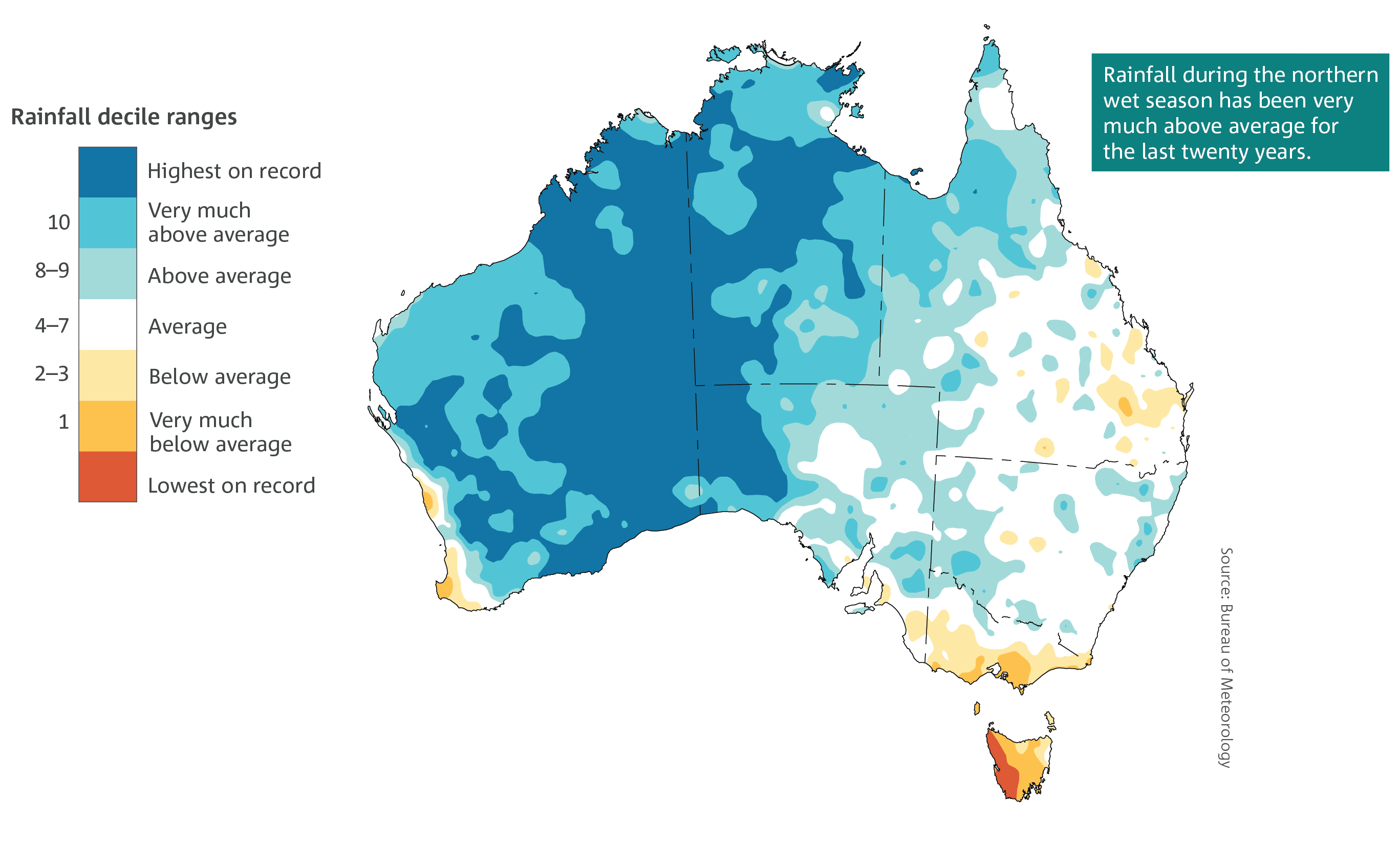 A decile map of the northern wet season (October–April) rainfall deciles for the last 20 years.