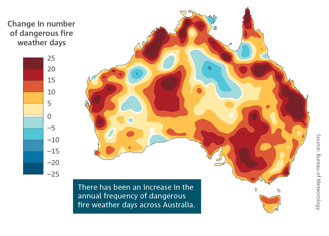 There has been an increase in the annual frequency of dangerous bushfire weather days across Australia.   Spatial plot of Australia which shows the change in the number of dangerous bushfire weather days.   For a full description of this figure please contact: helpdesk.climate@bom.gov.au