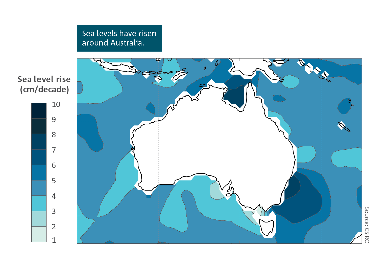 Sea levels have risen around Australia.  Spatial map of Australia which shows the rate of sea level rise measured using satellite altimetry, from 1993 to 2019.   Sea level rise (cm/decade) appears highest off the coast of the Northern Territory and New South Wales.   For a full description of this figure please contact: CSIROEnquiries@csiro.au